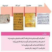 پاورپوینت درس ۲۴ مطالعات اجتماعی هفتم ( دانش و هنر در ایران باستان )