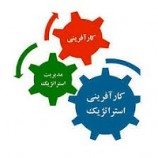 پاورپوینت مدیریت استراتژیک کارآفرینی